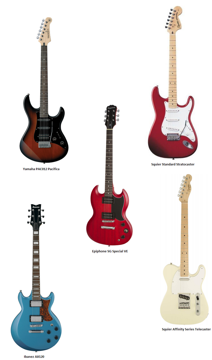 Top 5 best electric guitars for beginners