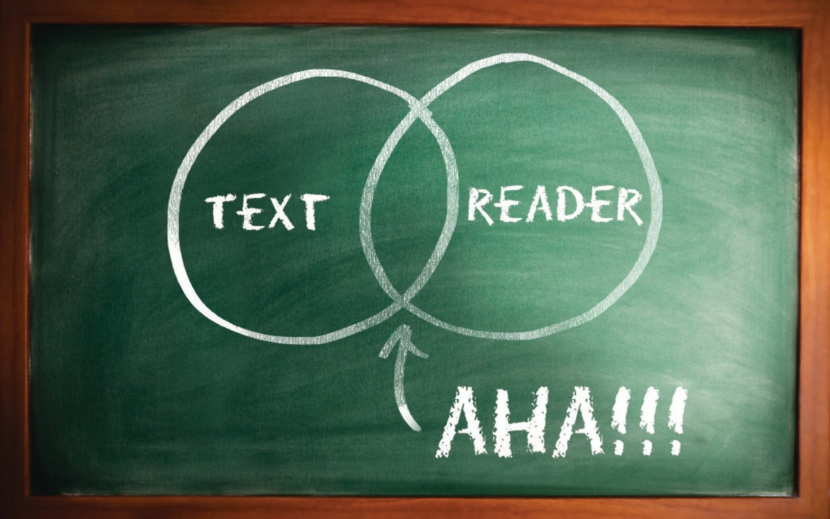 The Reader Response Essay: Where the Reader Meets the Text