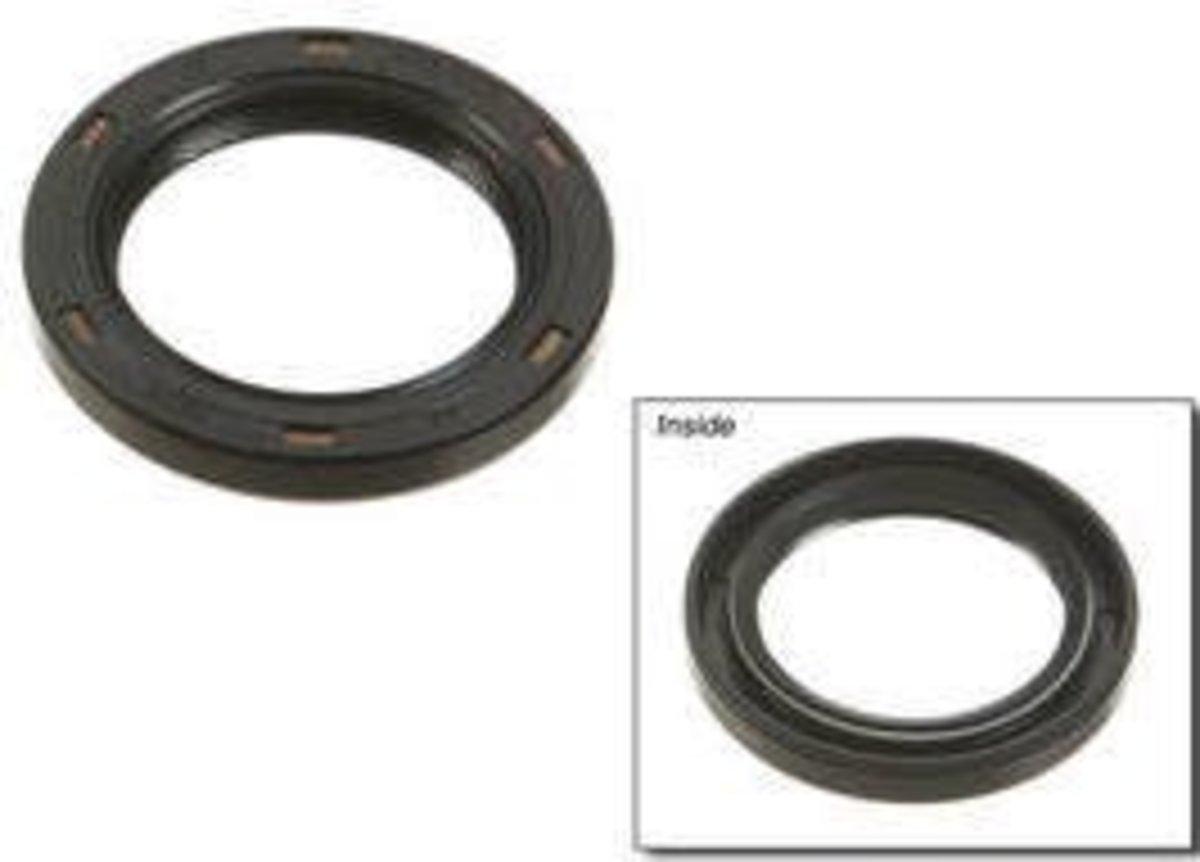 how to decide habistat belt needs replacing