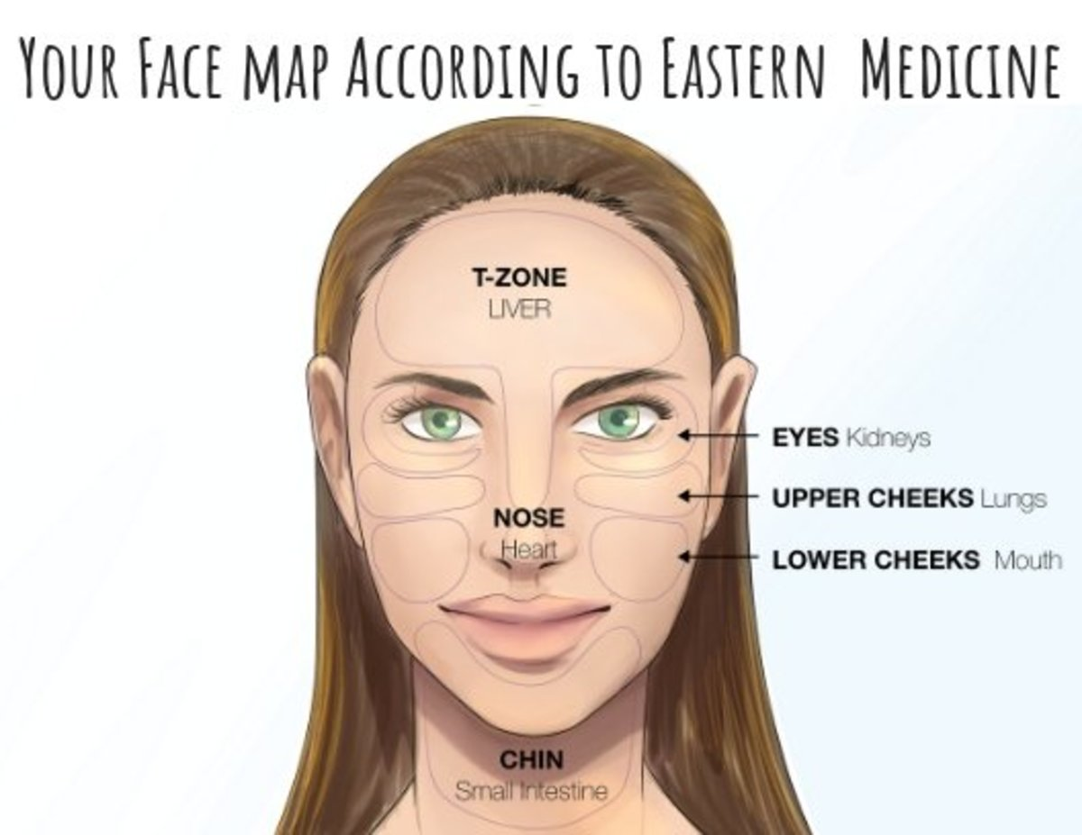 Face mapping has long been used to explain why acne occurs in certain areas of the face, but it's not scientifically proven.