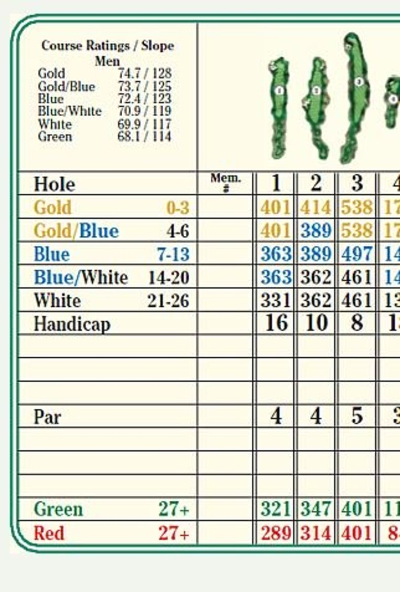 Portion of a Scorecard from King's Walk Golf Course, Grand Forks, ND