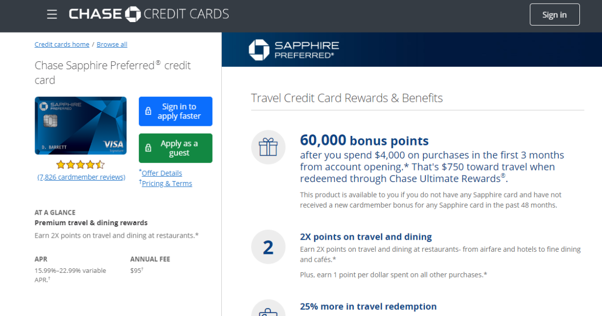 The Chase Sapphire Preferred comes with a great 60,000-point bonus that can provide at least $600 in value.