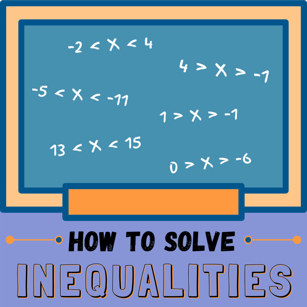How to Solve an Inequality Between Two Numbers (With Examples)