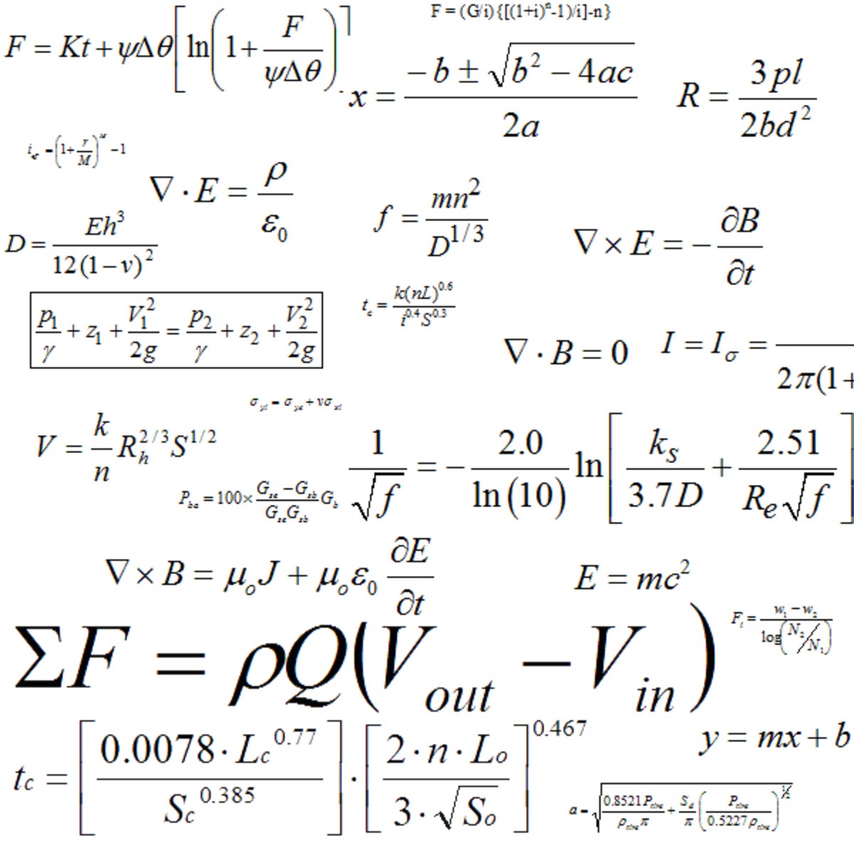 Engineering Maths Formulas Pdf