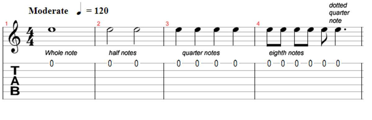 guitar-tablature-timing-and-note-durations