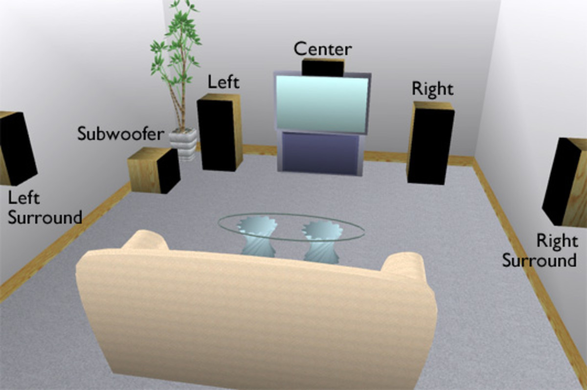 How to Set up and Calibrate Surround Sound Speaker Systems (5.1, 6.1, 7.1)