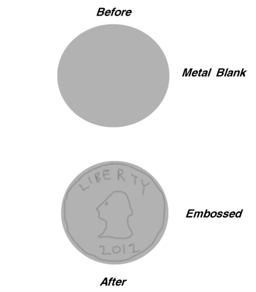 Stamping Dies:  A Basic Explanation of Metal Stamping