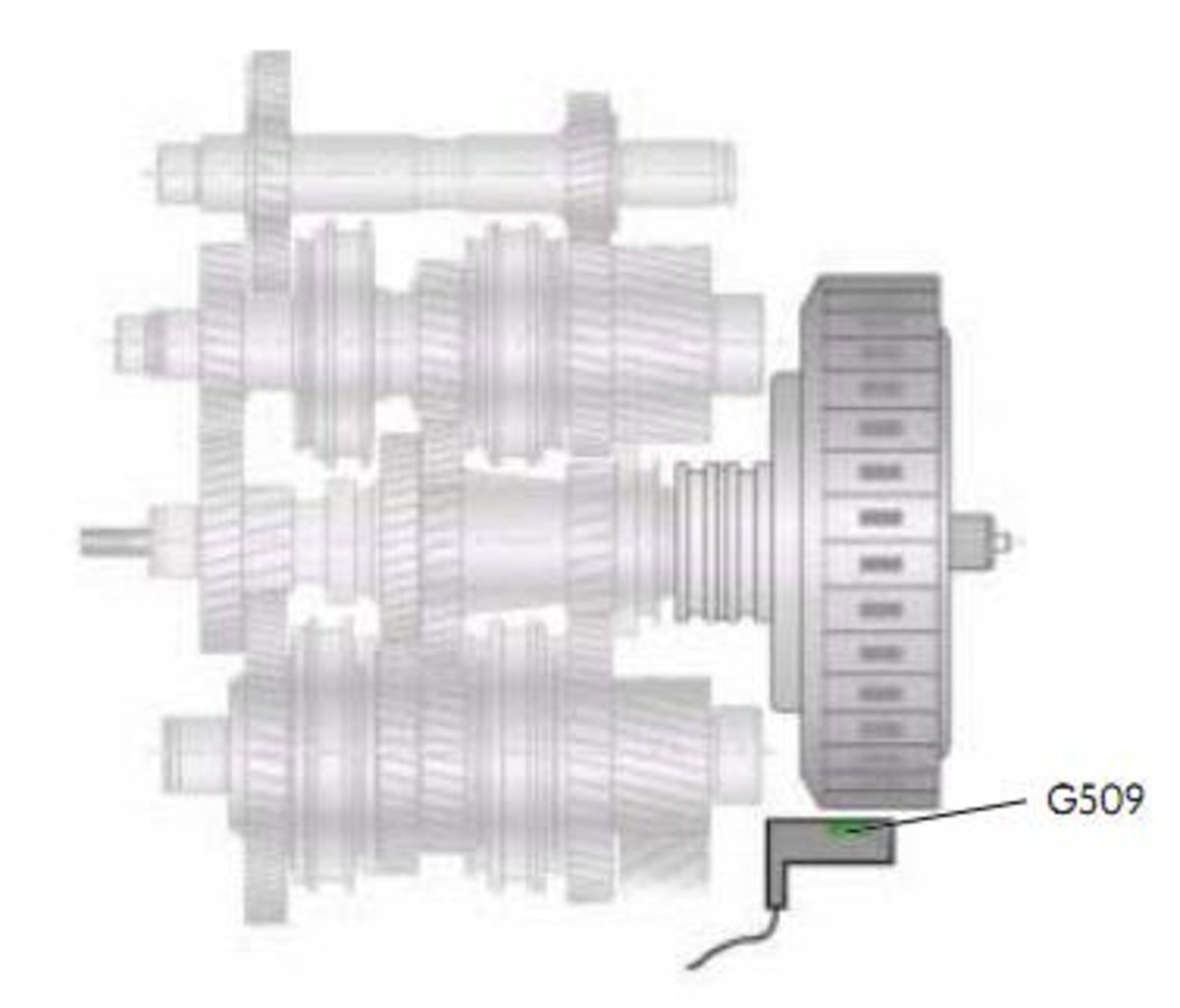 The Mechatronics of the Volkswagen Dual Clutch Transmission
