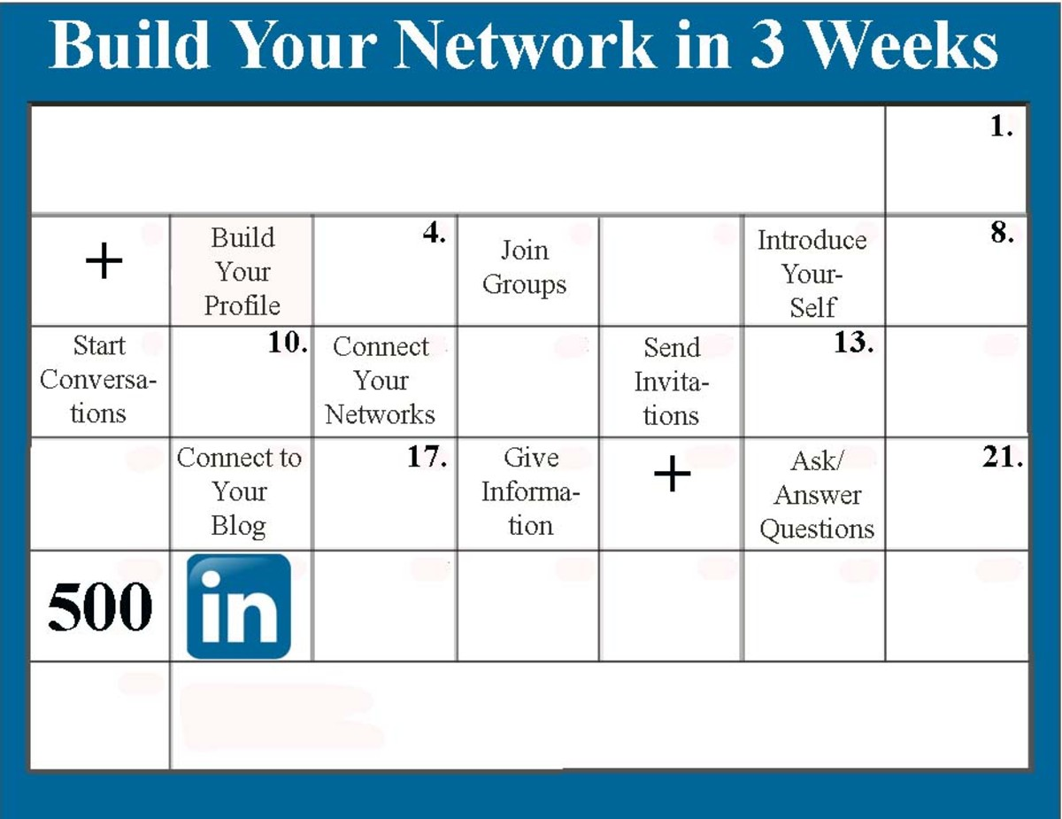 How You Can Get 500+ LinkedIn Connections In 3 Weeks