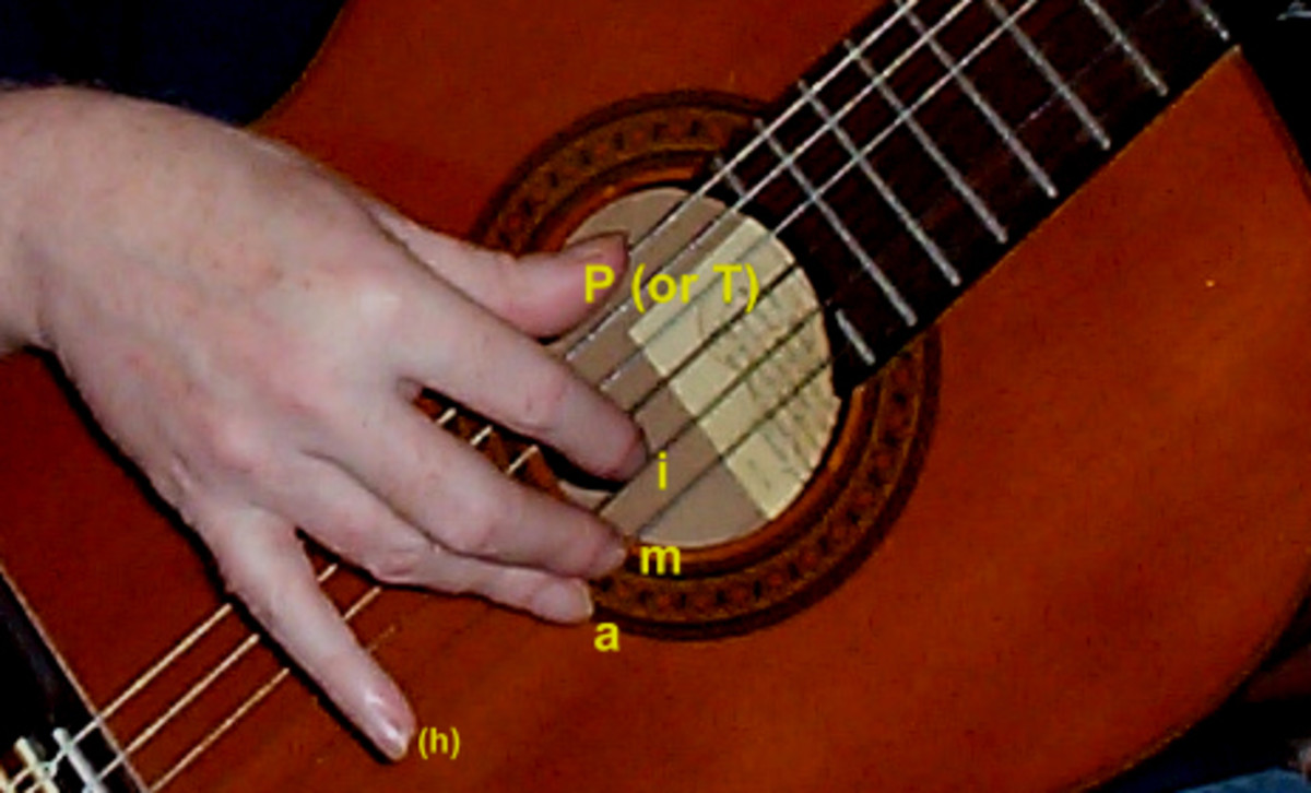 Easy Guitar Fingerstyle Patterns