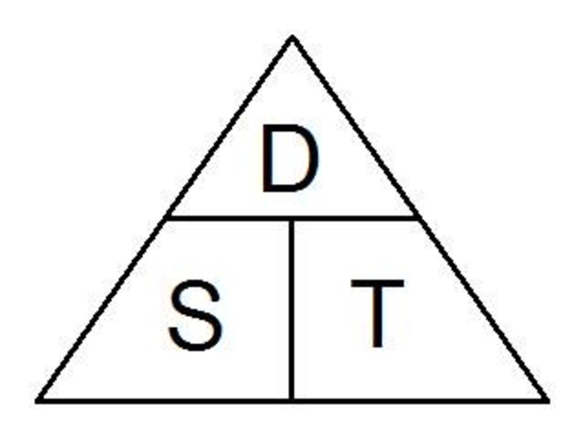 Car Using Triangles