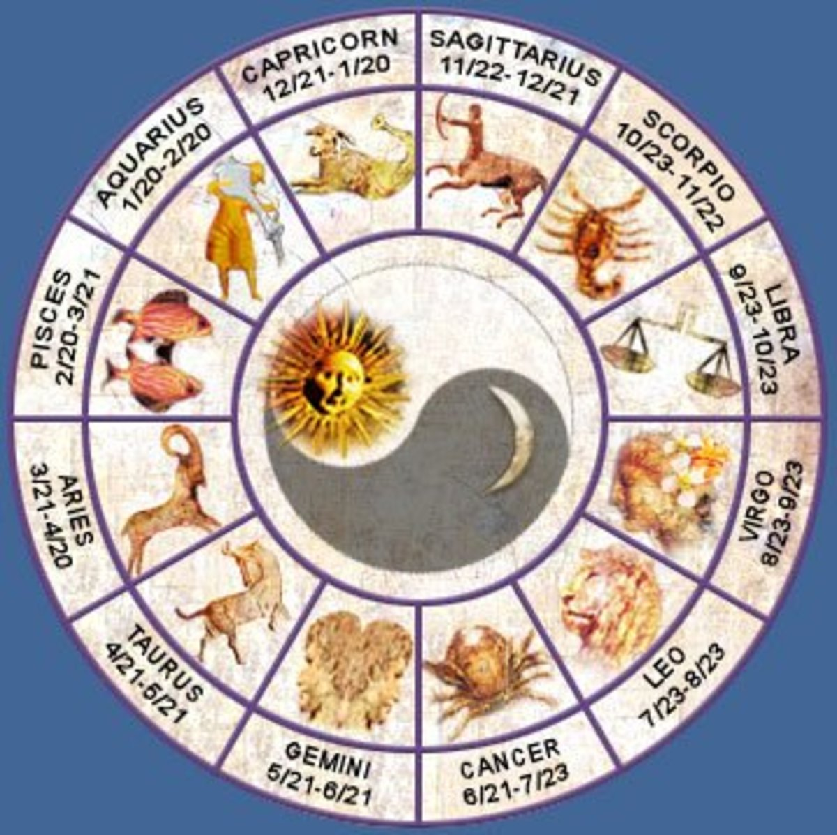 are-we-compatible-how-to-determine-basic-compatibility-using-astrology