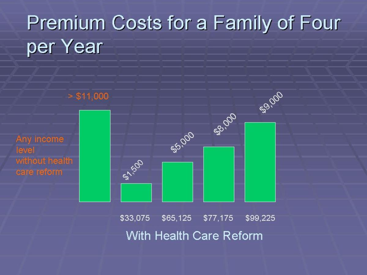 Patient Protection and  Affordable Care Act (Health Care Reform, Obama Care) and its Features