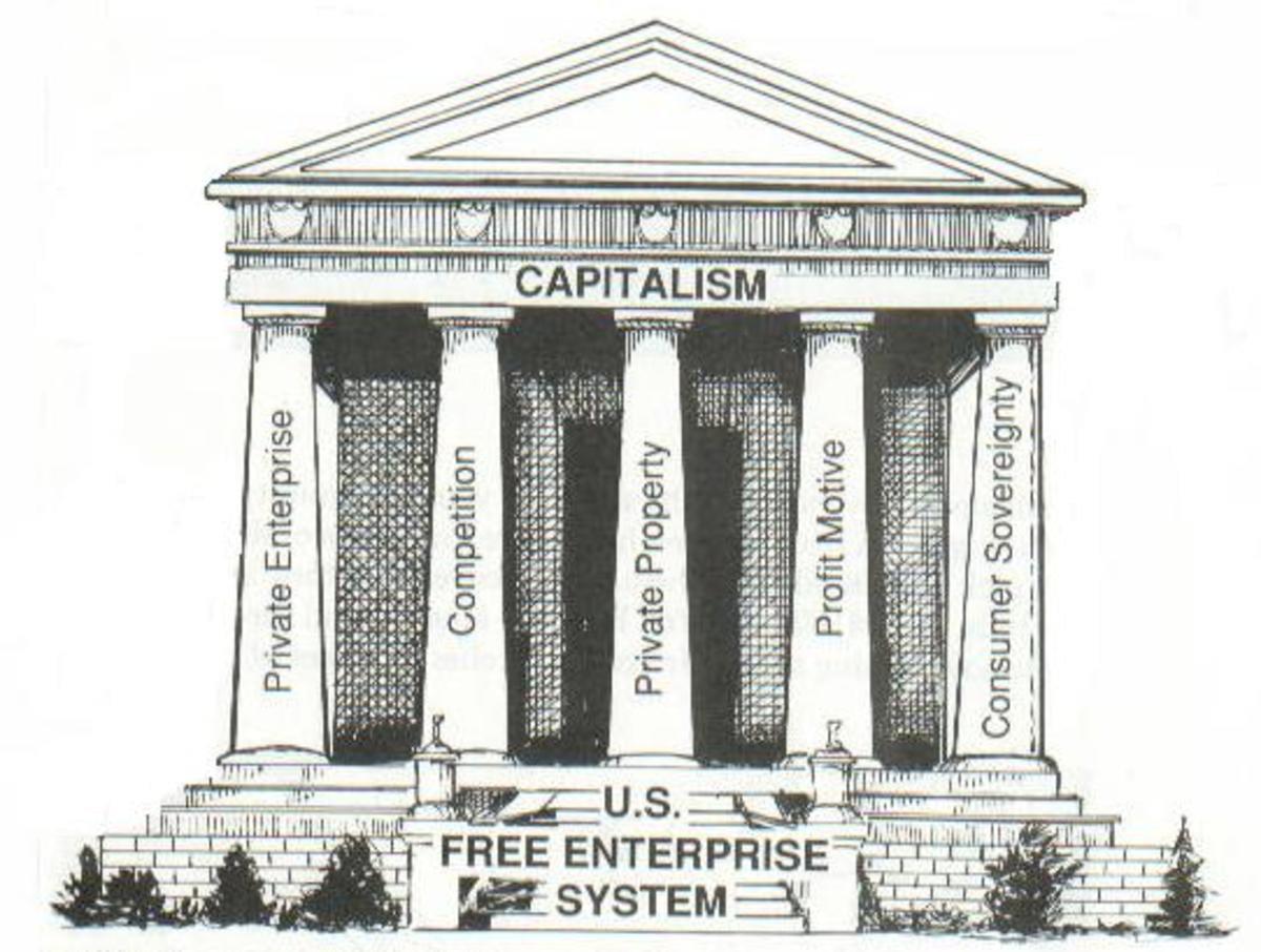 Help writing an enthymeme about consequences of capitalism!?