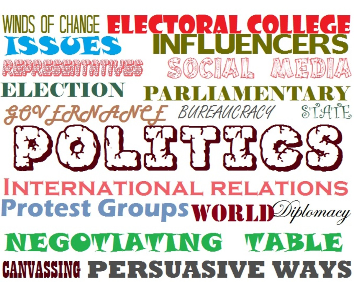 Word map about politics.