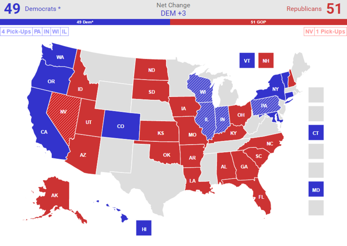 Why, Despite Trump, Republicans May Keep the Senate