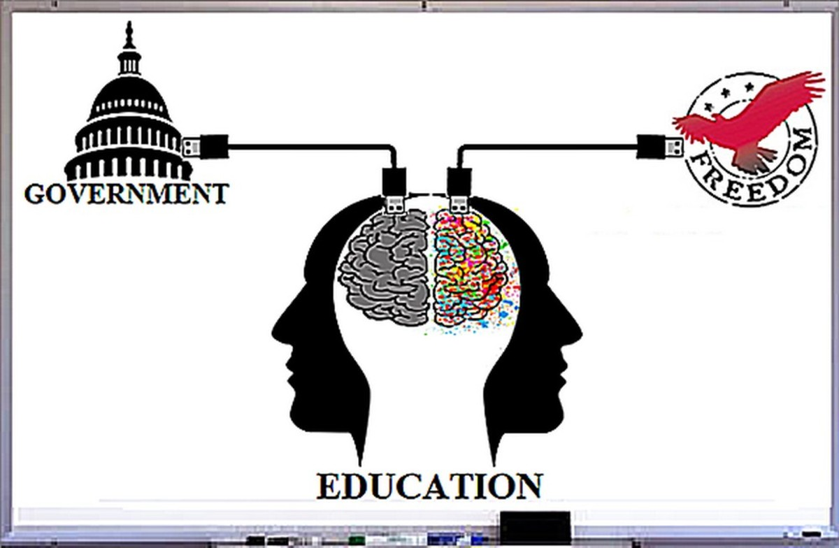 There is a fundamental difference between authoritarian style and libertarian style education