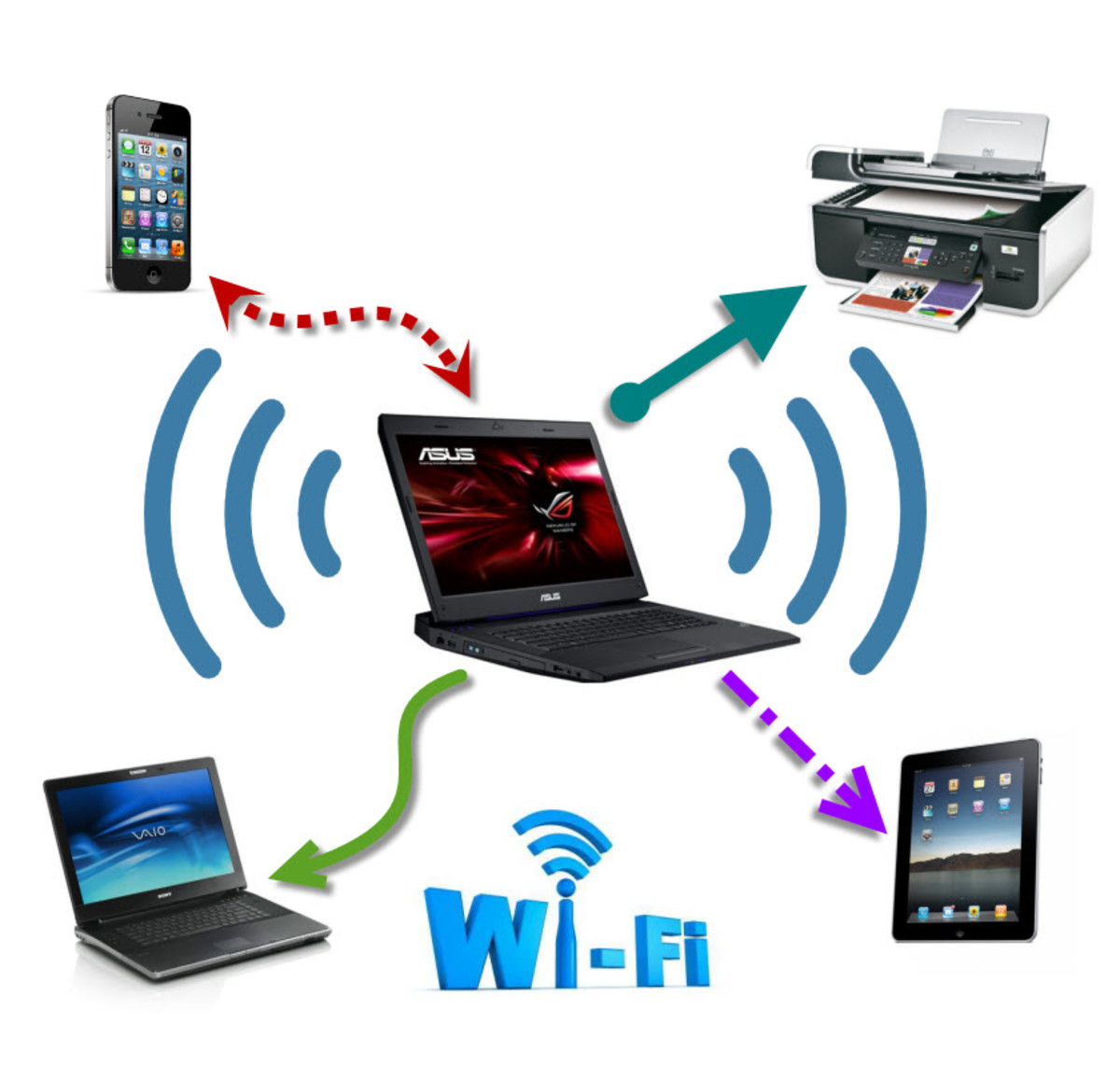 1 компьютер ноутбук wi fi роутер сеть