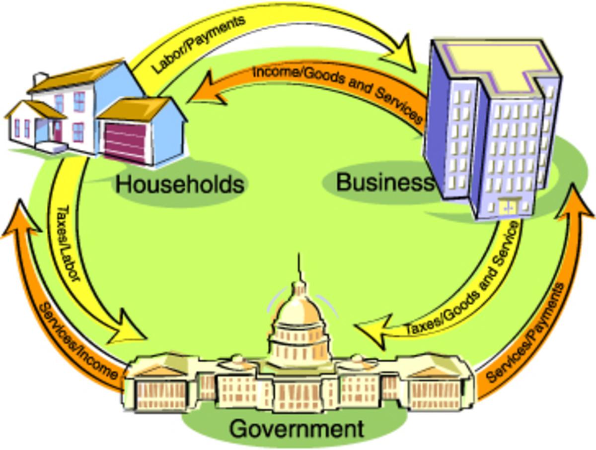 The Confusion of Economics Vs. Politics