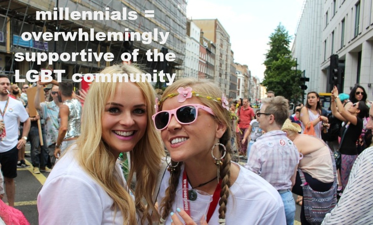 7 Ways Millennials Are Making the World Better