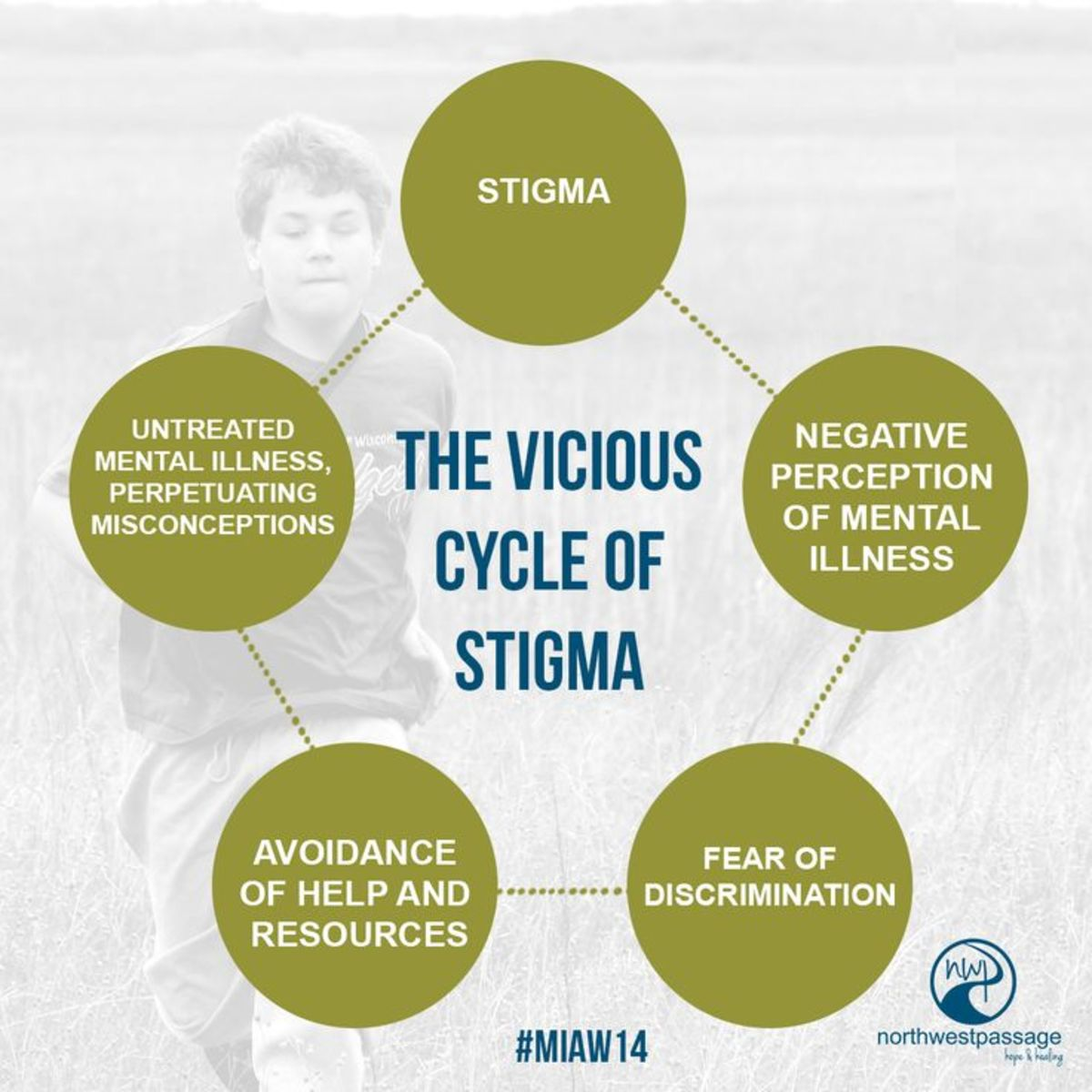 stigmas of mental illness in healthcare The silent stigma of mental illness in the church  help end the stigma share your mental health story with us  whiteness enabled me to have access to mental health care and i was lucky.