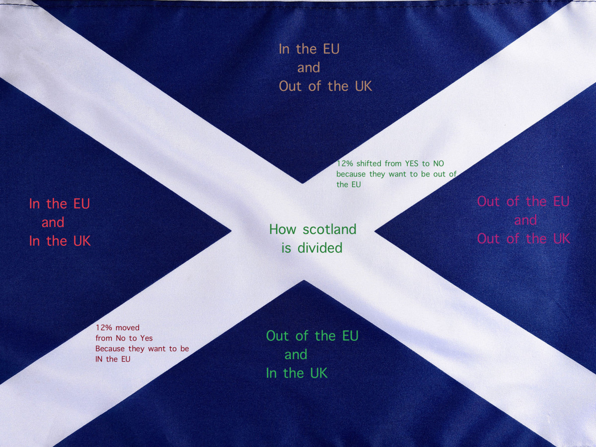 Independence Without a Referendum?