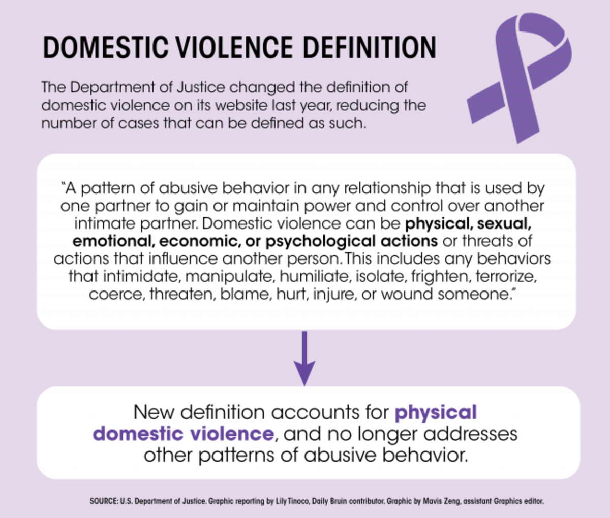 The Violence Against Women Act Should Be Reauthorized