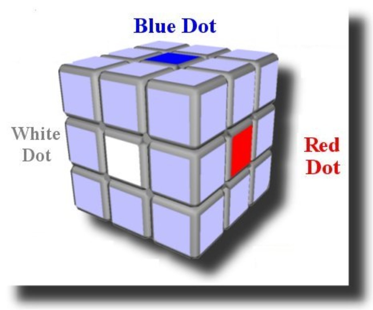 The center dots of the cube