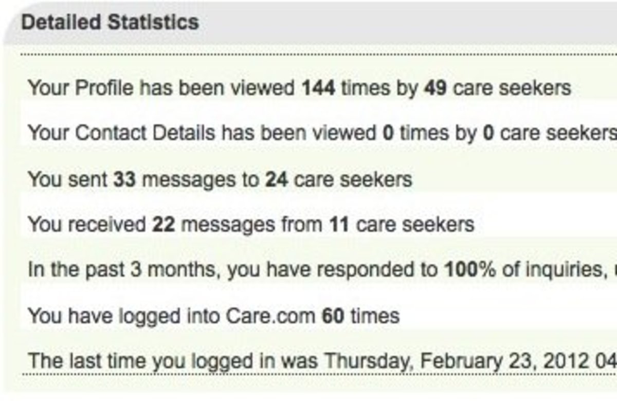 Review Of Carecom Babysitting Site One Nannys Experience