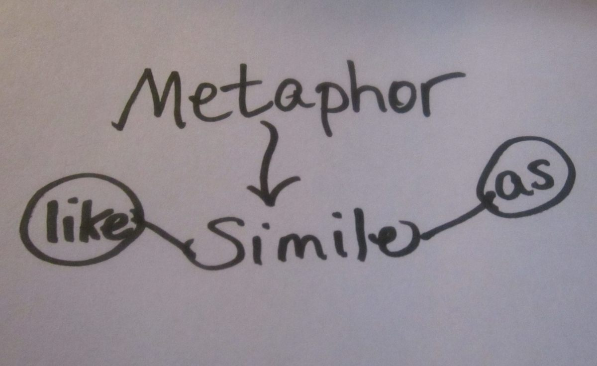 What Is the Difference Between a Simile and a Metaphor?