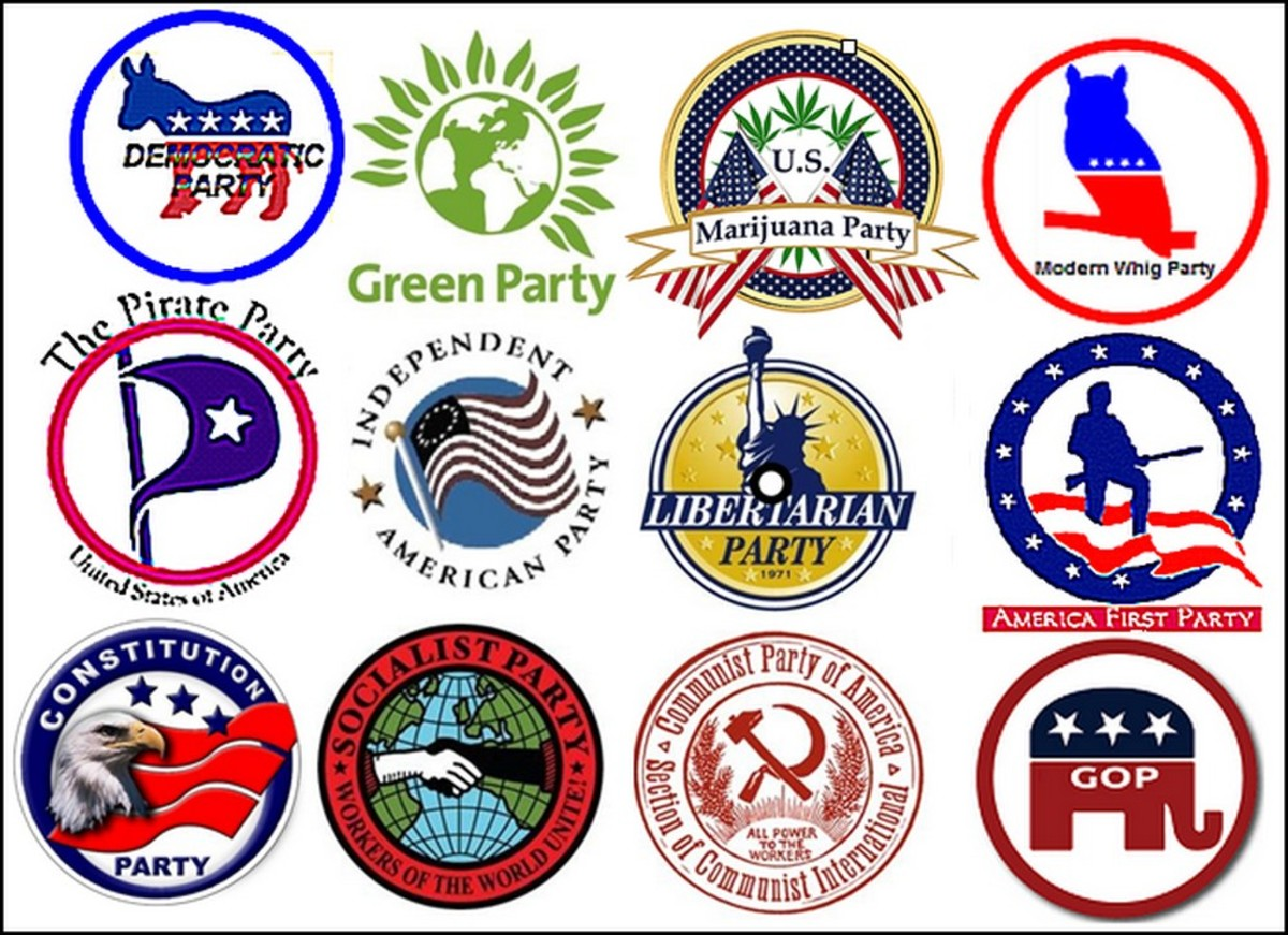 Gang signs of the leading Organized American Political Mobs, including least authoritarian (Libertarian) to most authoritarian (Communist).