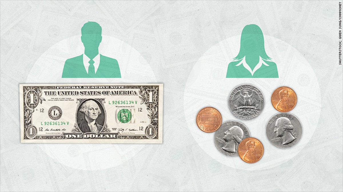 The Truth About the Wage Gap