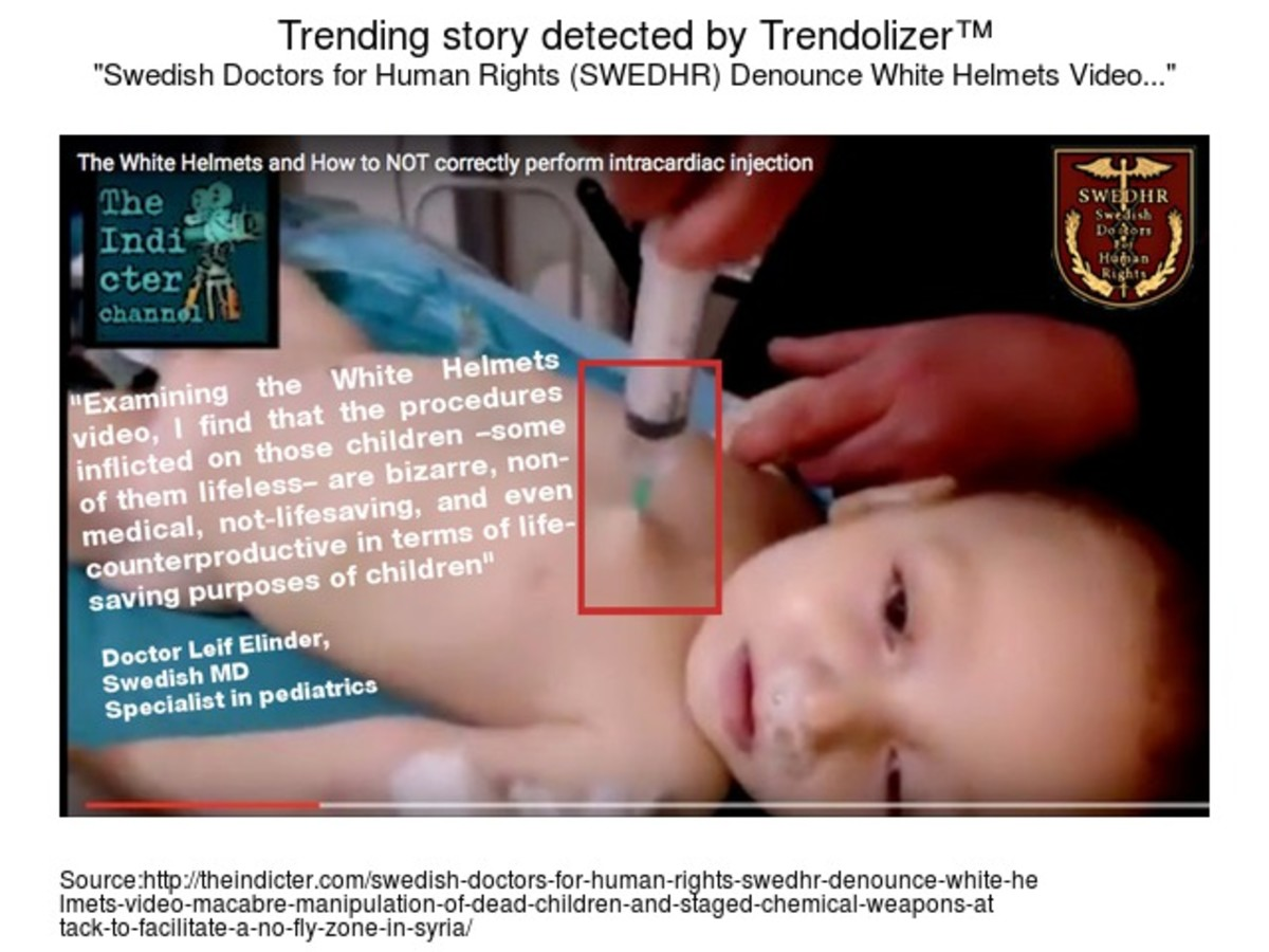 "Swedish Doctors Say Syrian ""White Helmets"" Killed Babies to Make Gas Attack Propaganda Videos"