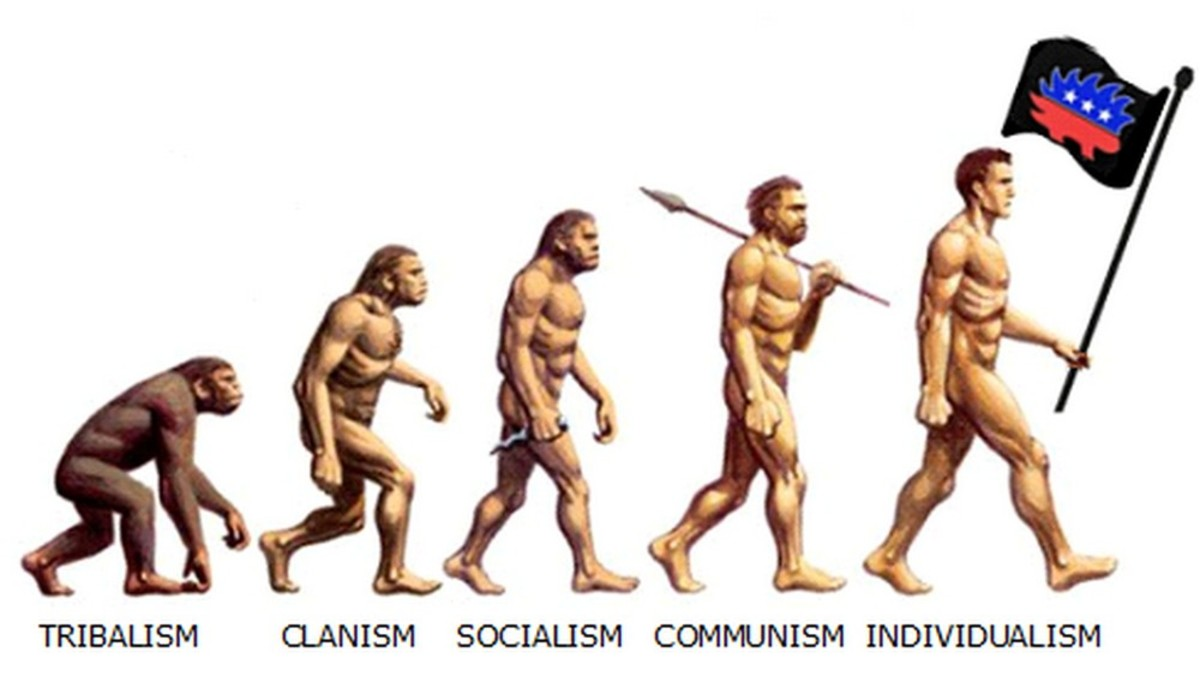 Libertarian Queryin': Is Evolution Evolving Exponentially?