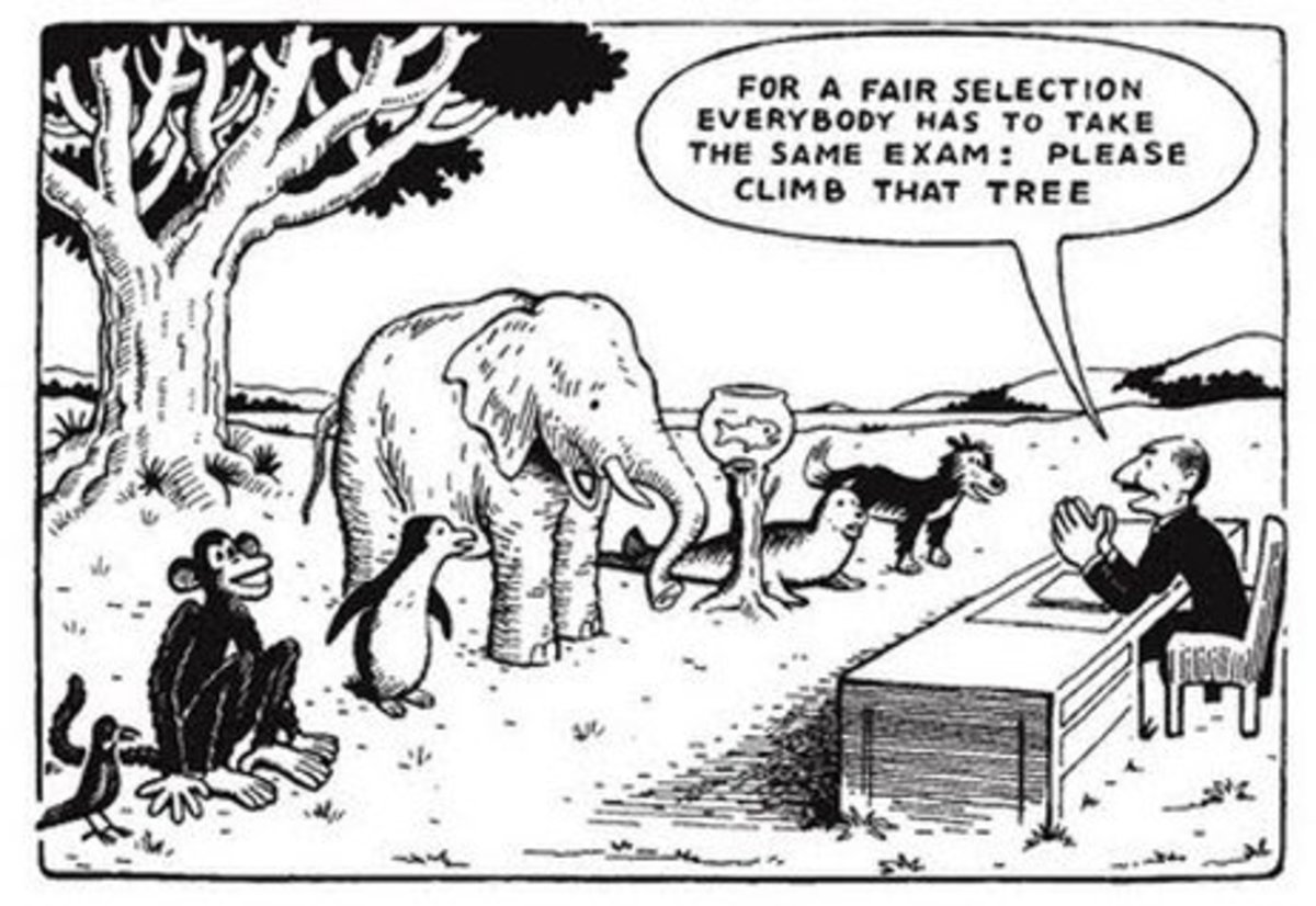 The same standardized tests can give false results when adminstered to different populations.