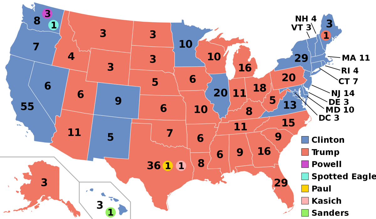 The Electoral College Should Not Be Abolished