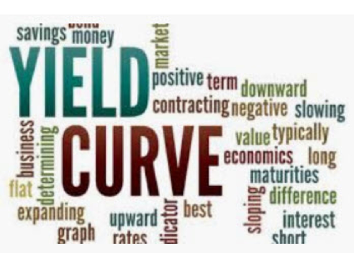 The Inverted Yield Curve and Recession