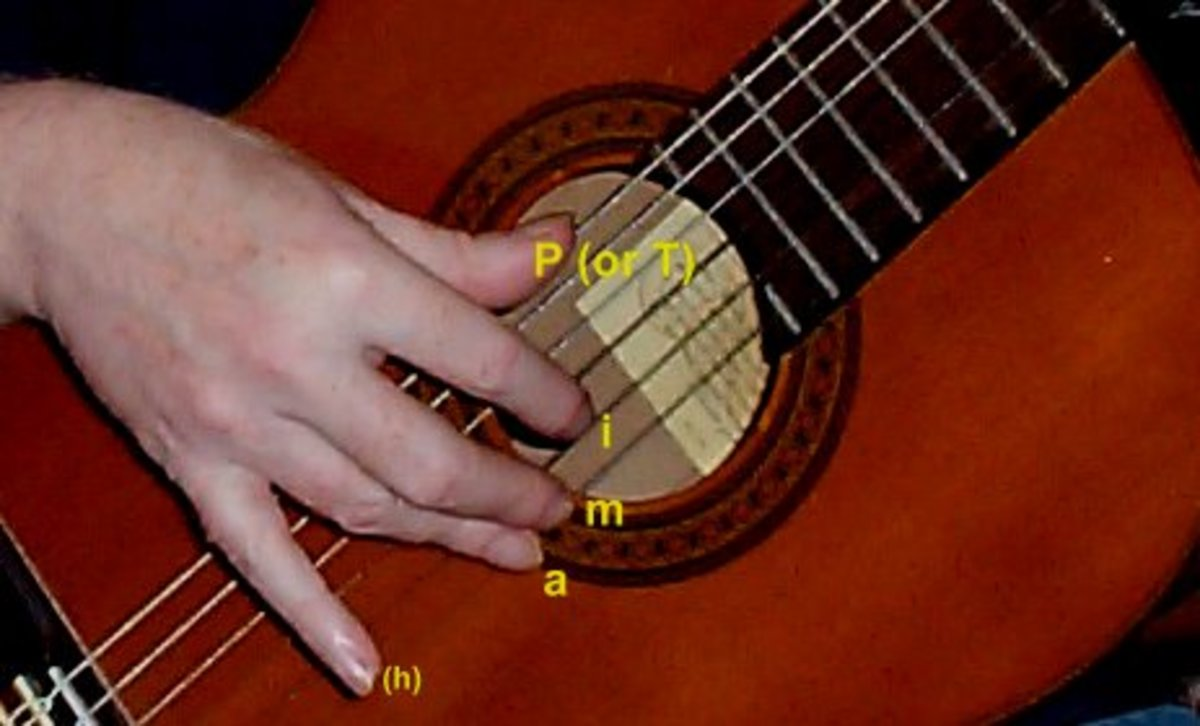 How to make solo fingerstyle guitar  arrangements of simple songs