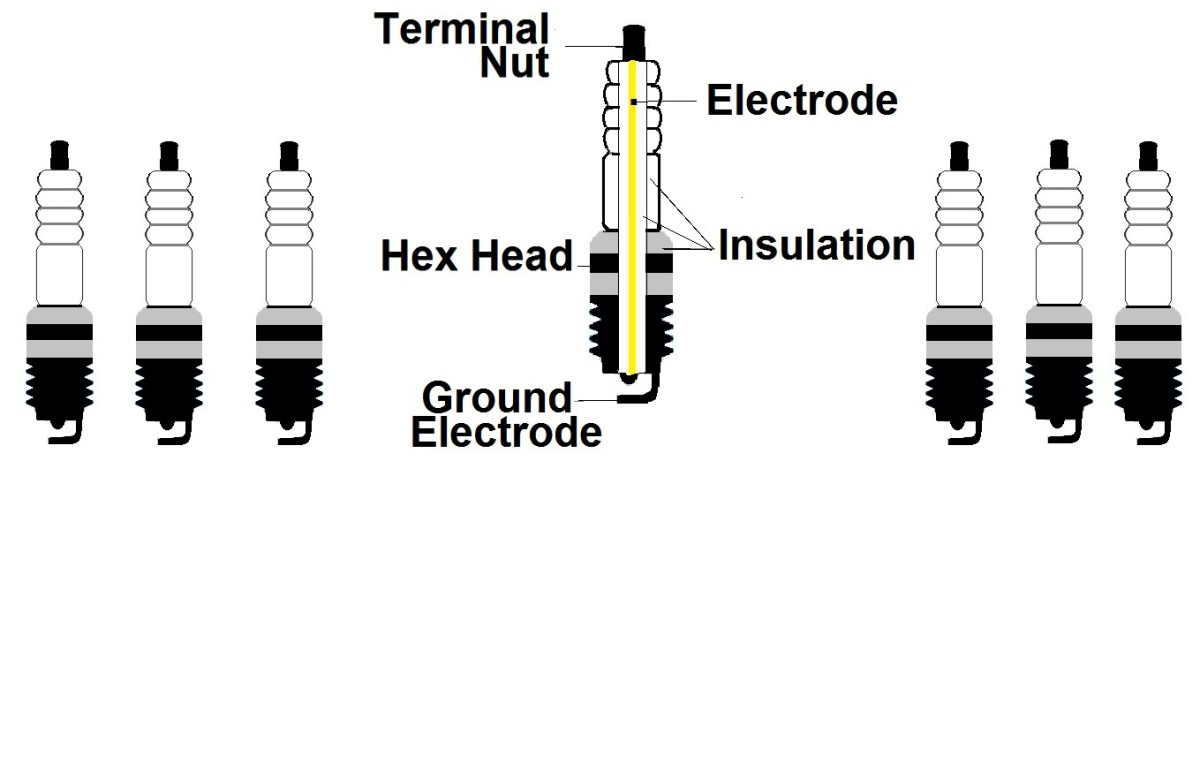 Standard Spark Plug