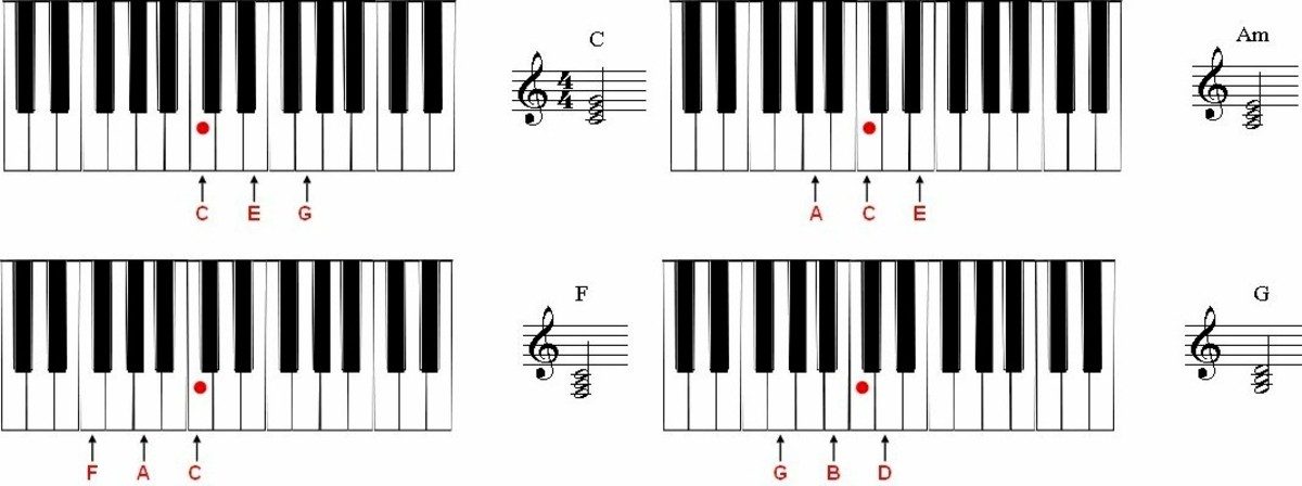 Broken Chords Accompaniment on Piano