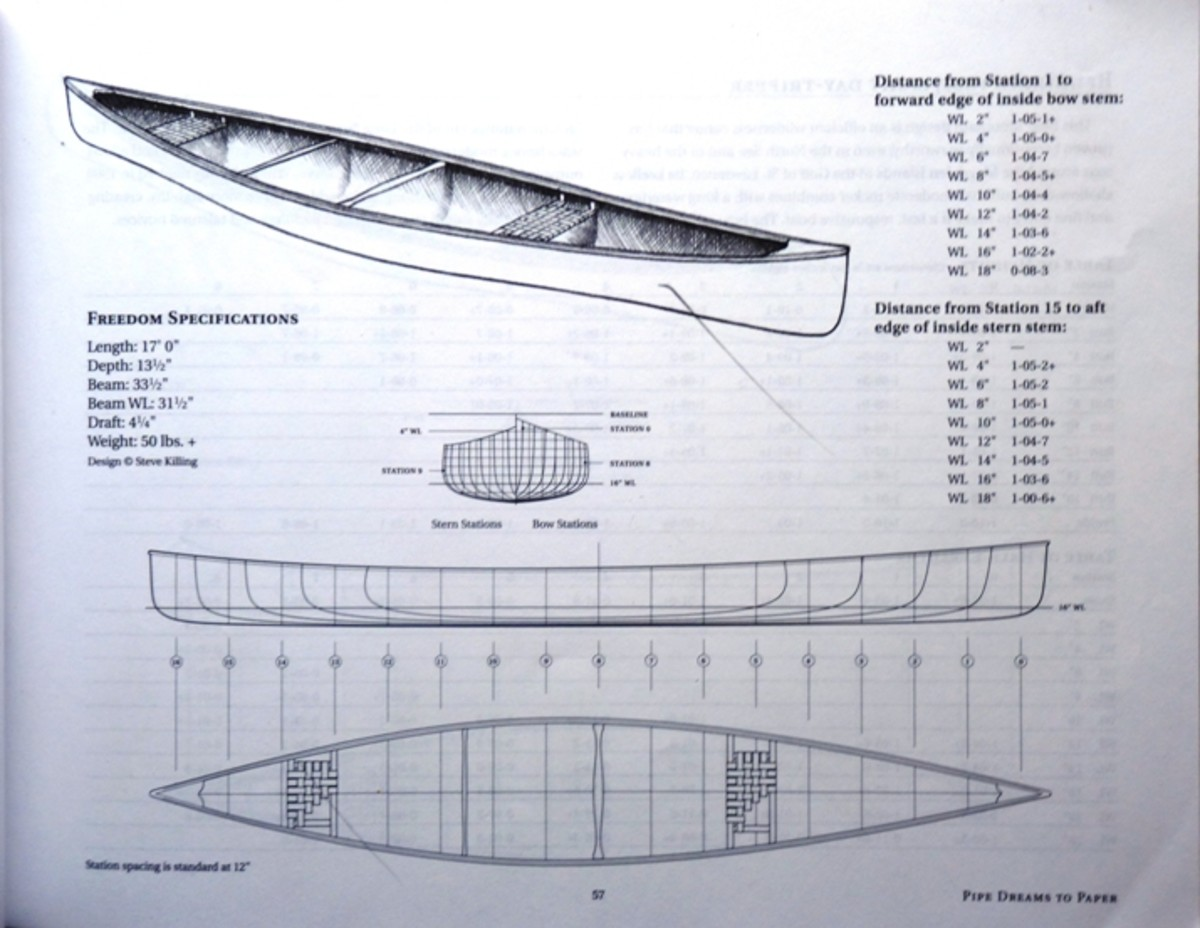 Building a Cedar Strip Canoe: Cutting