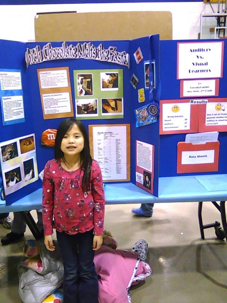 science fair projects world How to create the technology projects science fair project.