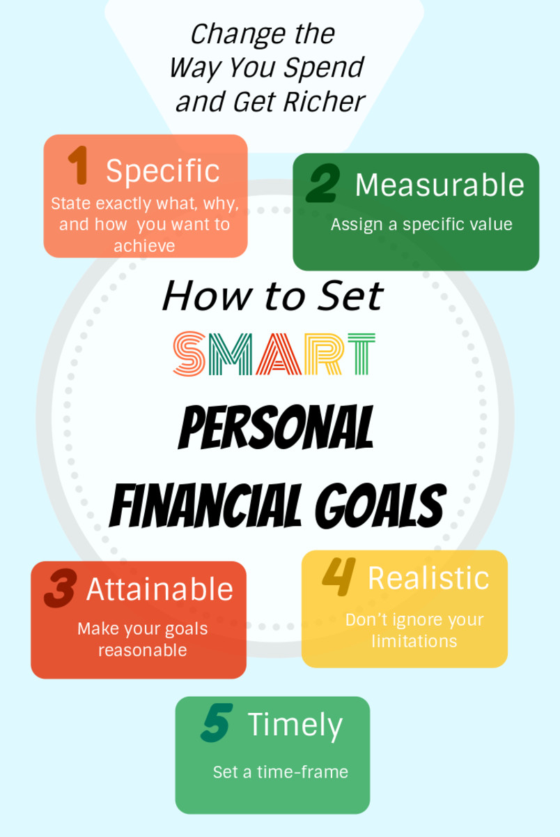 A guide on how to set and achieve SMART financial goals and track your progress. What's keeping you from getting rich?