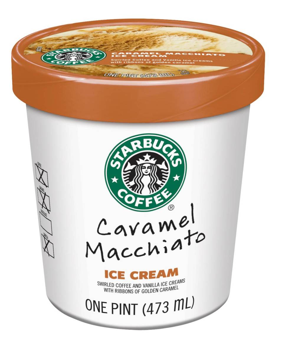 Starbucks Drink Guide Macchiatos Delishably