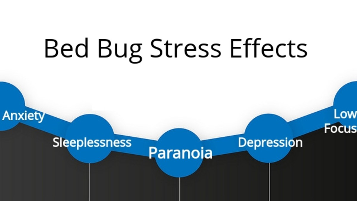 Bed bugs can cause emotional distress and mental health issues from the trauma and paranoia of infestation.