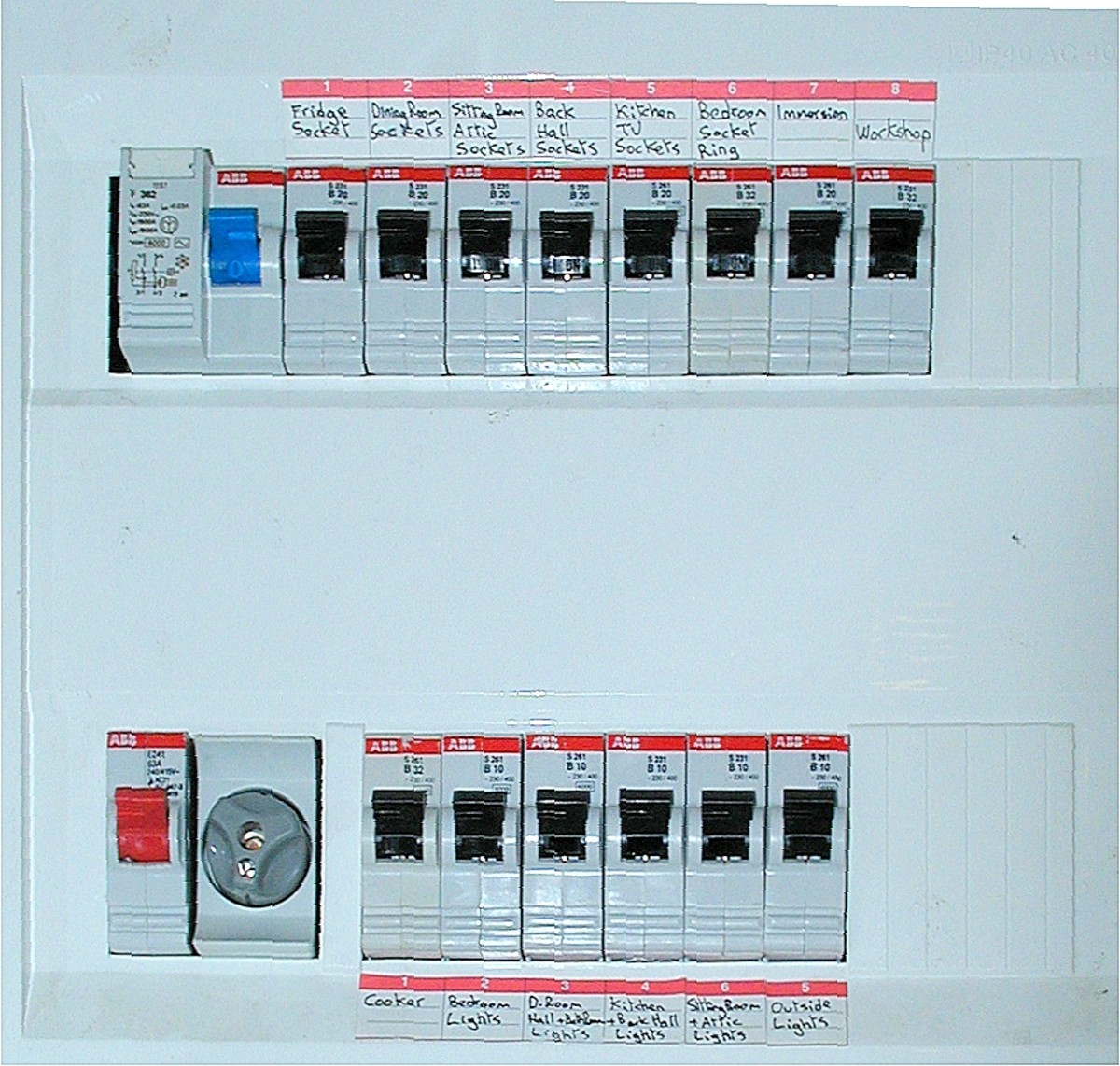 Circuit Breakers Tripping: What Causes Electrical Faults?