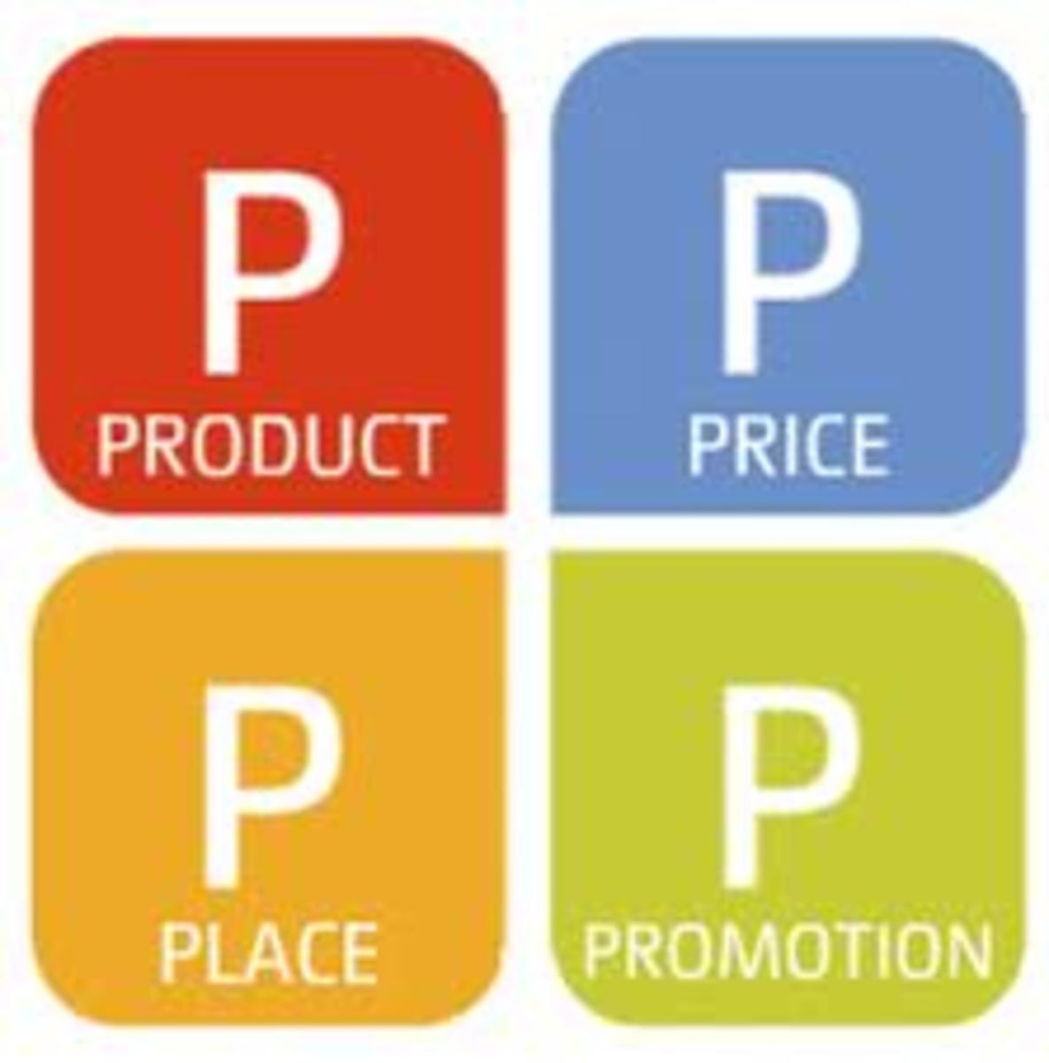 Principles of Marketing - Basic Concepts and Fundamentals