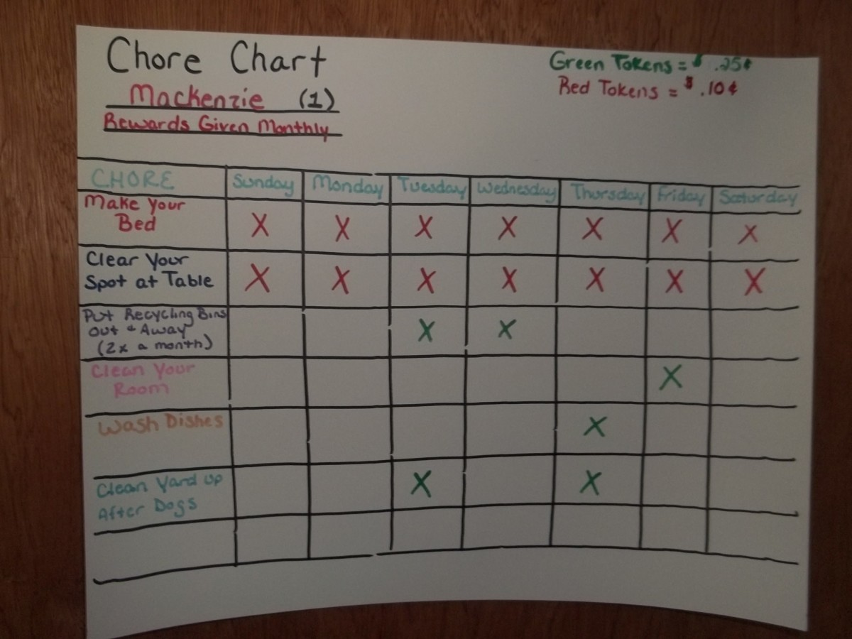 Chore Charts for Kids/Children Ages 4 - 12