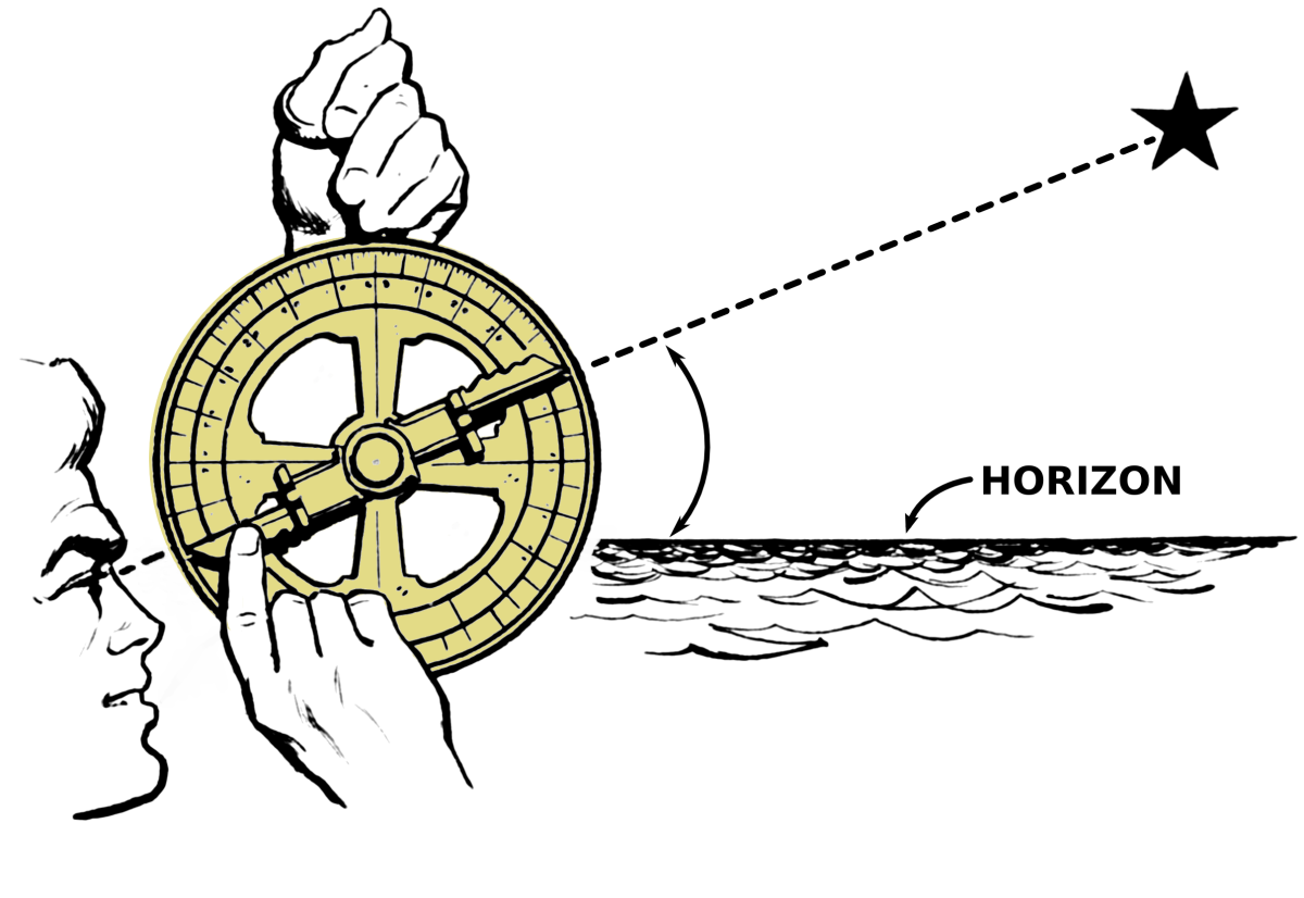Line art drawing of astrolabe.