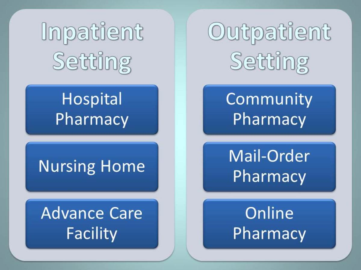 Example of different pharmacy filling locations